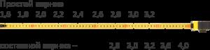 размерный ряд