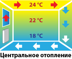 central_heating1
