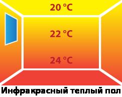 warm_floor2