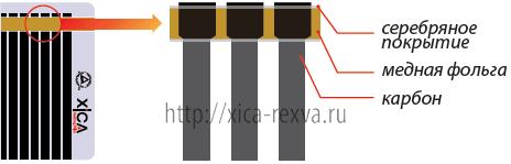 xica-silver